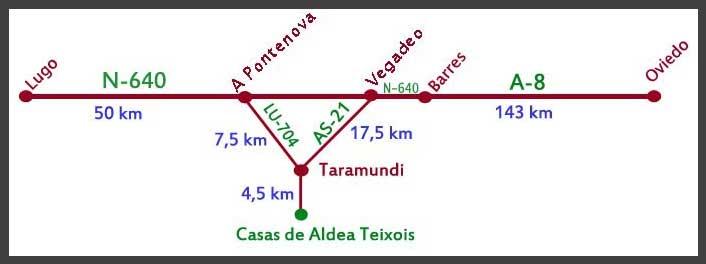 oviedo-lugo-taramundi